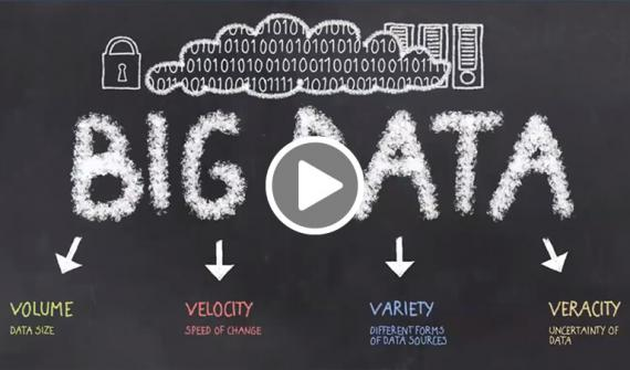 Big Data discovery and visualisation